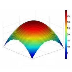 Opticka analyza, 250x250